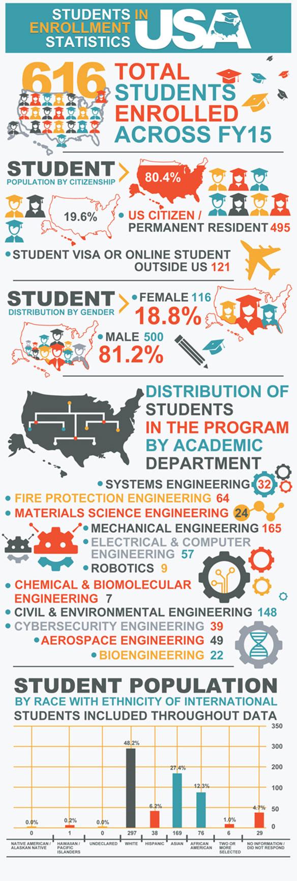 Infographics11