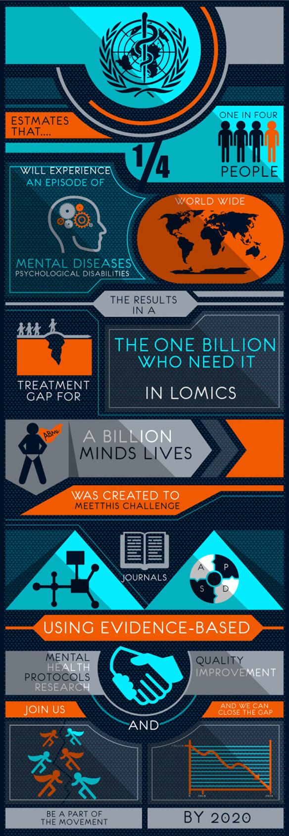 Infographics13