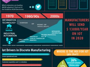Infographics20