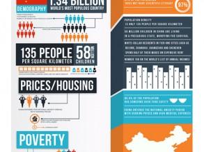 Infographics23