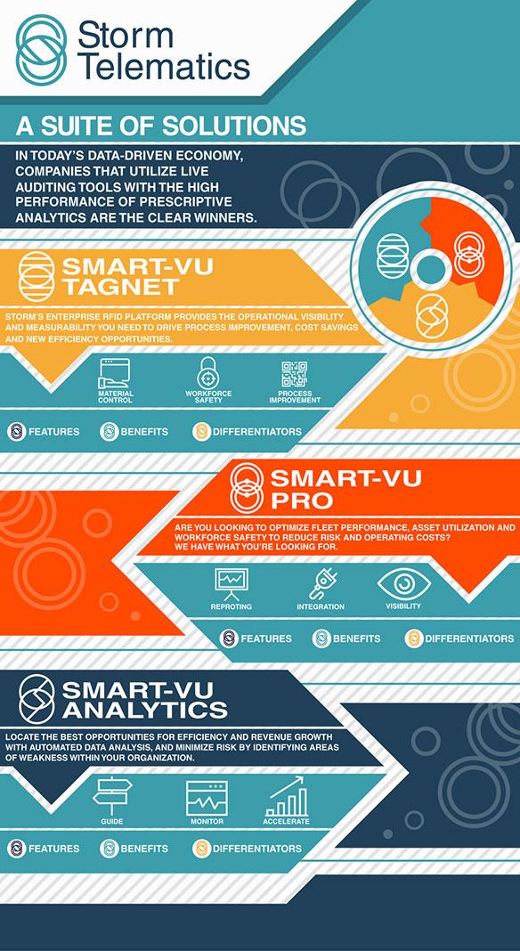 Infographics9