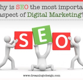 Why is SEO the most important aspect of Digital Marketing?