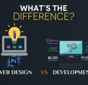 What is website design? What is the difference between web design and web development?