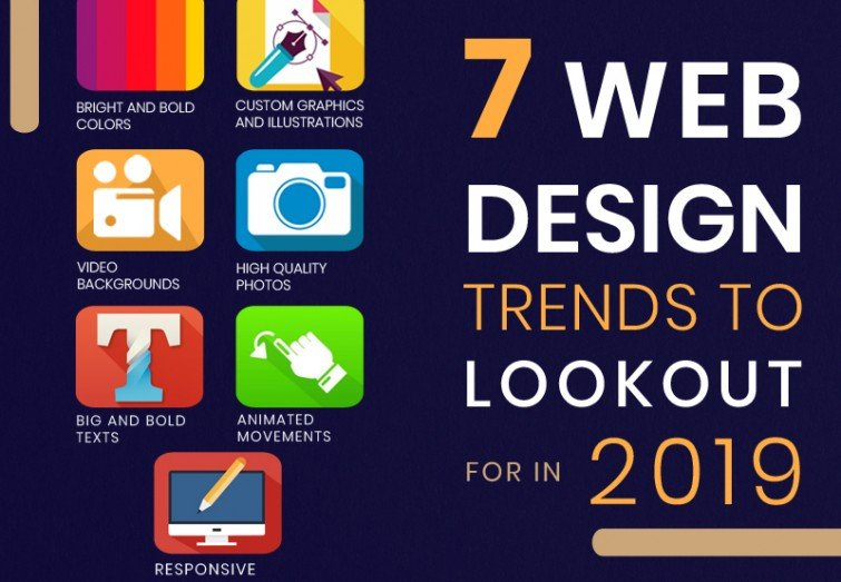 7 Web Design Trends To Lookout For In 2019