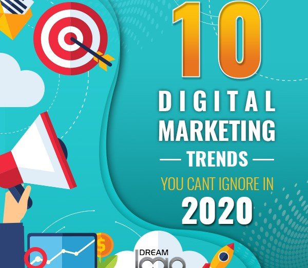 10 Digital Marketing Trends you cant ignore in 2020