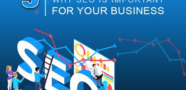 9 Reasons Why SEO is Important