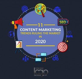 11 Content marketing trends ruling the market in 2020