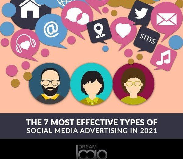 The 7 Most Effective Types of Social Media Advertising in 2021