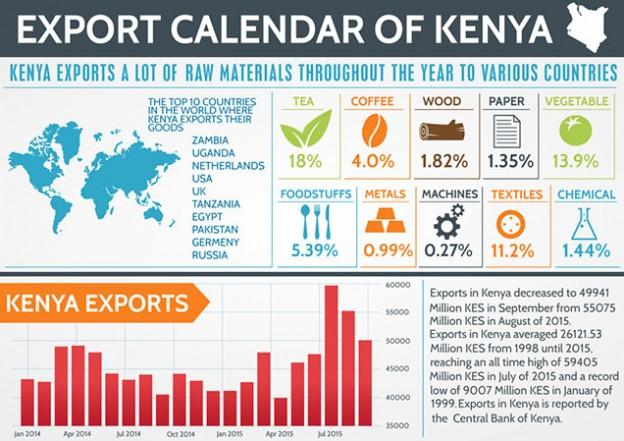 Infographics17