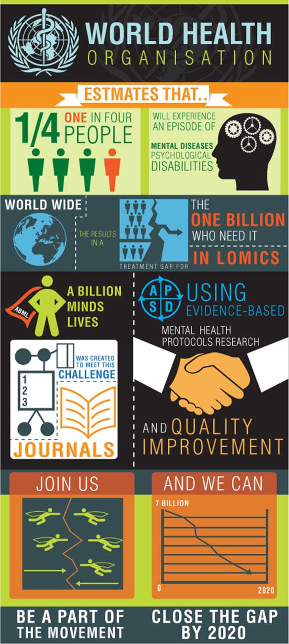 Infographic Design Portfolio 19 - DreamLogoDesign