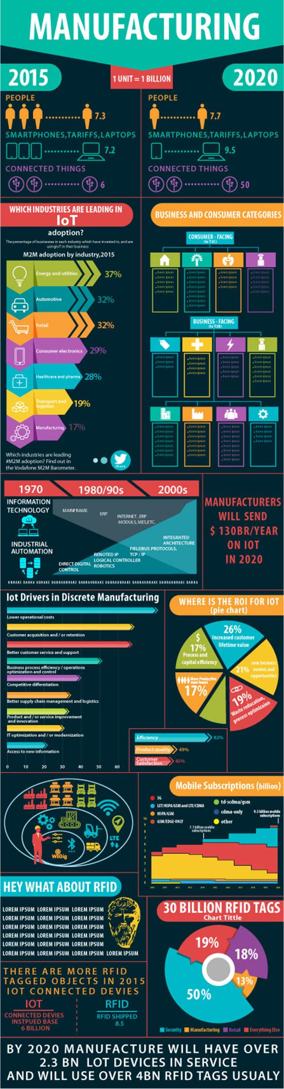 Infographic Design Portfolio 20 - DreamLogoDesign