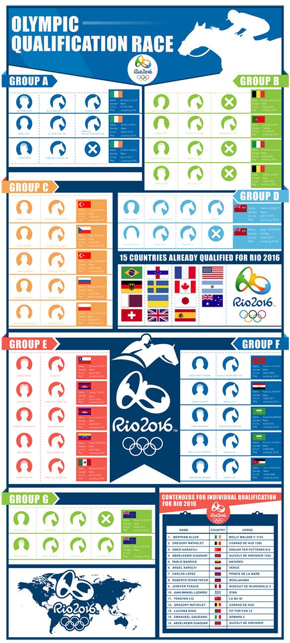 Infographics22