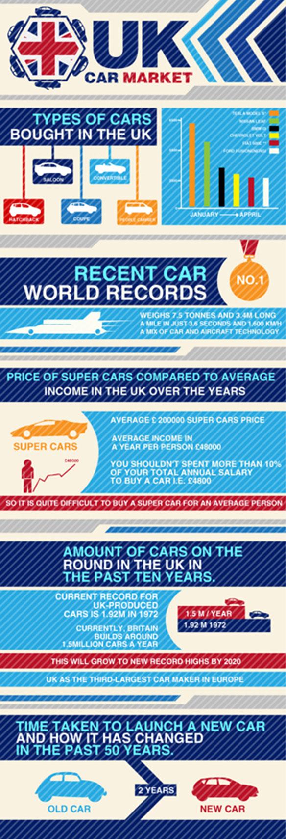 Infographics26